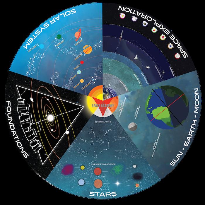 SpaceAcademy_PosterAssembled_700